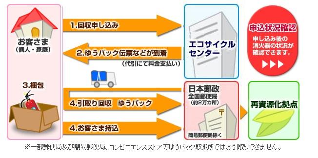システム図_v1