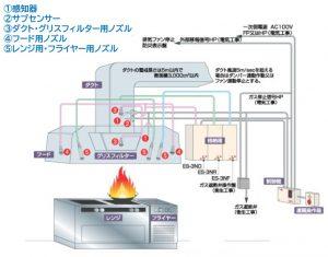 自動消火装置_v1