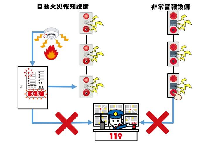 システム構成_v1